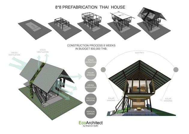 eco thai house