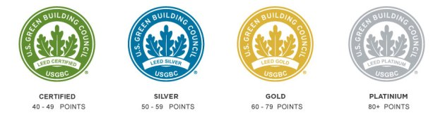 leed-certification-levels_0