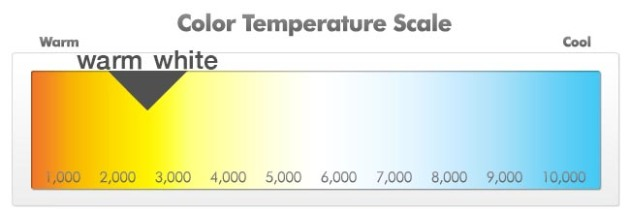 color-temp-chart_warm-white